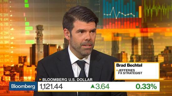 外汇专家:欧元上涨似已结束 美元预计将现升势+外汇智能交易