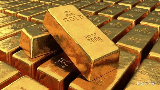 周末疫情再创新高 美元创一周新低、黄金多头或加大攻势+外汇交易及资金管理