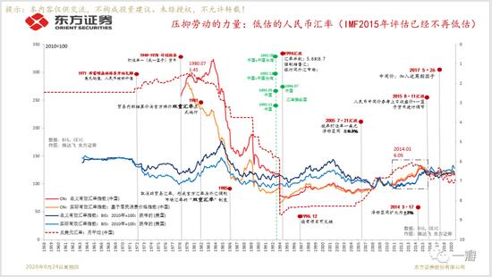 内生的人民币汇率:市场选择的升值或代表一种好的结果+炒黄金白银