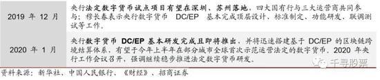 全球央行数字货币提速 DCEP发展进程盘点|央行_LibraChina_LibraChina