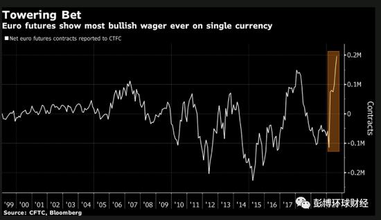 美元全球霸主地位受欧元挑战 拜登胜选或拖累美元走势_外汇交易社区