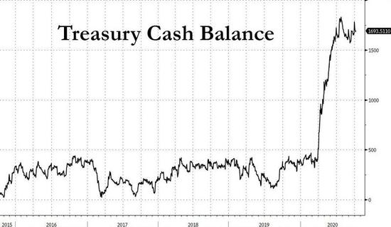 若美国财政刺激彻底谈崩 一个新问题将会出现,澳洲外汇交易大赛