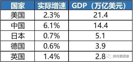 日本祭出108万亿日元的刺激计划 什么水平?,rsi指标使用技巧