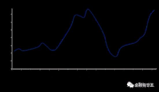 金研?周评:资金利率大幅上行 人民币小幅收涨,外汇短线