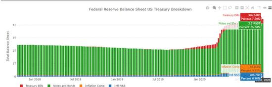 进一步大规模量化宽松?美联储恐怕无能为力了-外汇交易大师分行指标