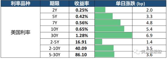 日本祭出108万亿日元的刺激计划 什么水平?