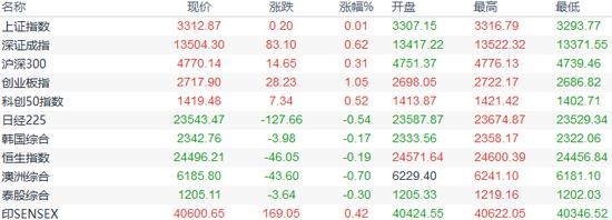 欧市盘前:澳洲联储将扩大宽松 澳元创逾三周新低,外汇交易返佣最高的