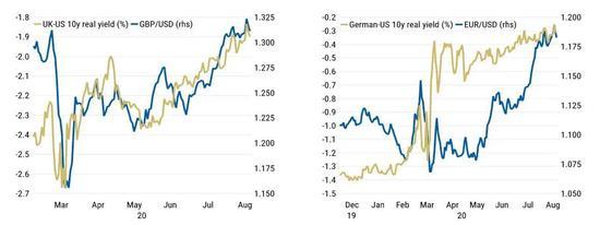 美联储货币政策对美元指数走势的影响-外汇业务指标
