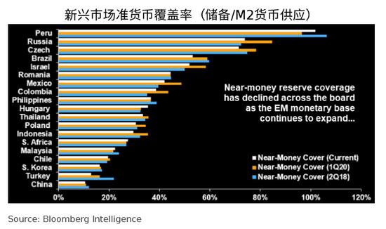 行业研究:评估新兴市场整体的资本账户脆弱性-原油期货开户需要多少钱