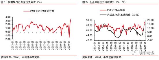 中信证券:市场情绪逐渐释放 利率债交易窗口再度显现,世纪金业集团有限公司