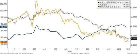 全球变局下的稳健波动 2020年人民币汇率走势回顾与展望-外汇经纪商排名