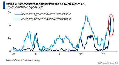 市场最担心的不再是疫情 而是通胀和美联储退出宽松_新浪财经_新浪网