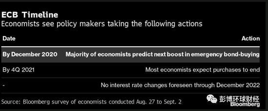 经济复苏乏力 欧洲央行料将步入加码刺激的轨道,虚拟外汇交易平台