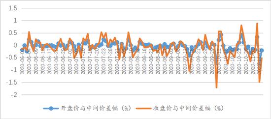 王晋斌:人民币汇率走势越来越自信了+FxGrow