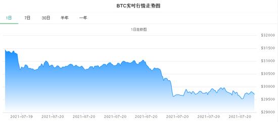 币圈利空消息不断 强监管下虚拟货币加速清退