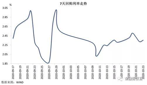 金研?周评:中债收益率回落 人民币汇率继续升值,期货外盘平台哪个好
