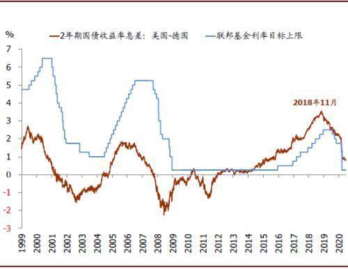 资料来源:Bloomberg,中金公司研究部
