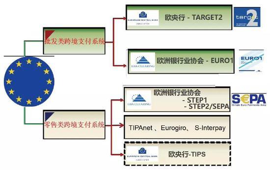 主要国际货币跨境清算结算体系|GMO Trading
