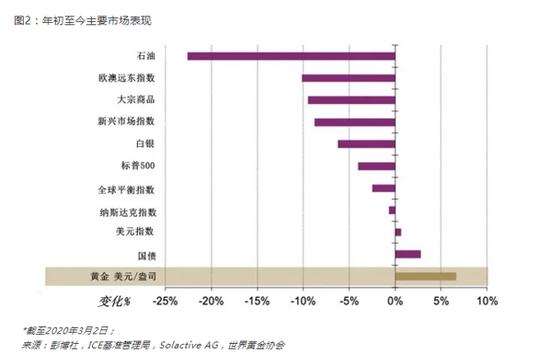 世界黄金协会王立新:黄金中长期回报率领先大类资产,国内外汇返佣哪家好