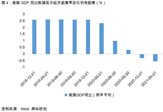 南华期货:美国通胀超预期 美元指数缘何未发力