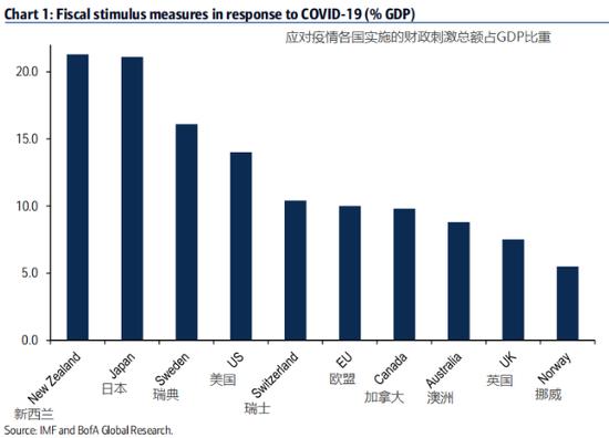 美银:即将举行的欧盟峰会可能会令市场失望-GTCM