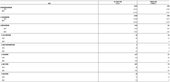 外汇局:2020年4月我国货物贸易顺差3509亿元 房价走势分析