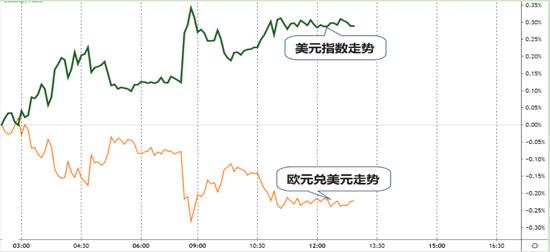 """市场分析:警惕欧央行负利率政策是""""事与愿违""""?,卓德外汇"""