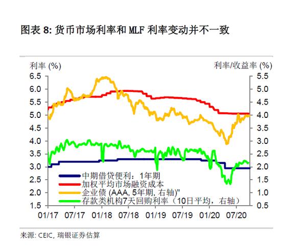 瑞银:中国货币政策是宽松还是收紧?,美宣布新制裁