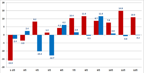 市场分析:我国外贸成绩单背后的隐忧与风险+百利好环球