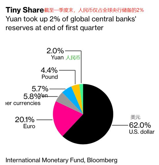 """""""8·11""""汇改五周年:中国拥有了它想要的人民币+usg外汇"""