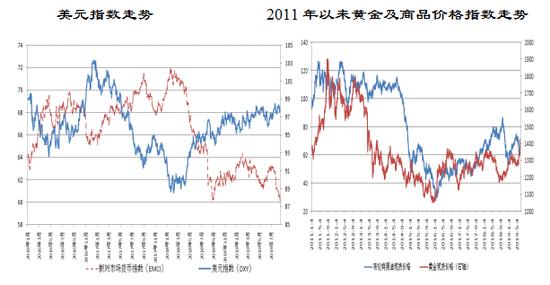 卢之旺:人民币汇率表征指标及央行干预模式探析-黑天鹅书籍