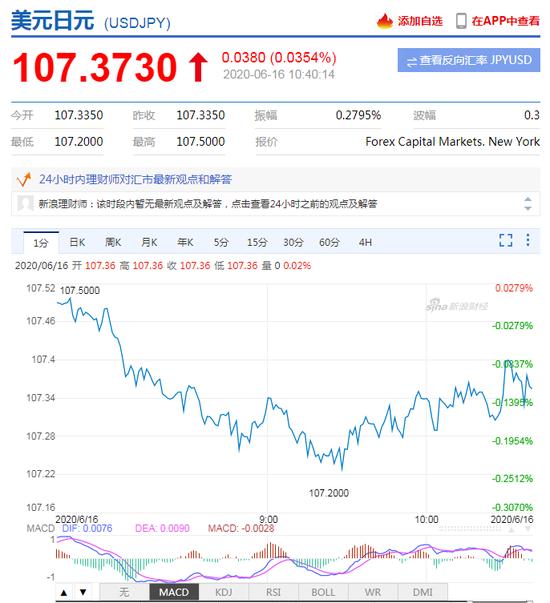 日本央行:将提供充足的日元、外汇基金拨备 没有上限,外汇活动