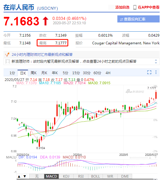 在岸人民币持续走弱 跌破7.17关口最低报7.1777-朝鲜最新消息