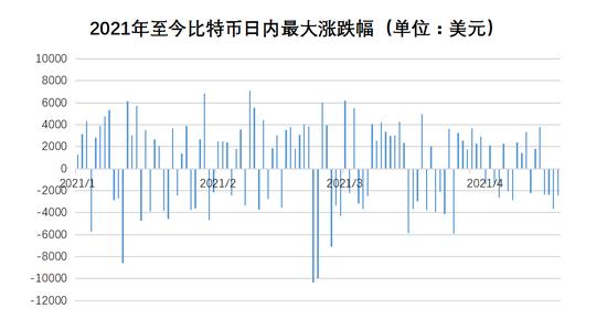 欧易OKEx研究院:本次大跌不过回调9000美元 上涨趋势没有改变_新浪财经_新浪网