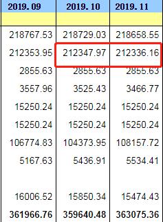 中国11月末央行外汇占款21.2万亿元 环比减少11.8亿,我的日内均线交易系统