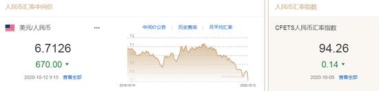 央行今起下调外汇风险准备金率 人民币中间价报6.7126上调670点,外汇交易app排行榜