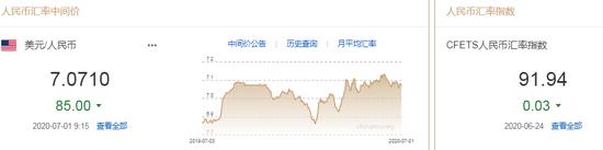 美元指数弱势震荡 人民币中间价报7.0710上调85点+外汇交易黑平台