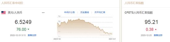 美元再度跌破90 人民币中间价报6.5249上调76点,外汇保证金开户
