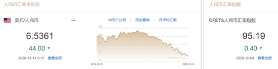 人民币中间价报6.5361上调44点 专家:升值大方向没有变,模拟外汇交易平台