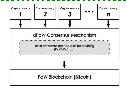 """柬埔寨将推出基于区块链的支付系统 欲与美元""""抗衡""""?,易信外汇官网"""