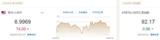 美元指数跌势暂止 人民币中间价报6.9969下调74点,usg外汇