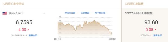 人民币中间价报6.7595下调4点 机构:人民币将升至6.0至6.5之间 各国外汇交易时间