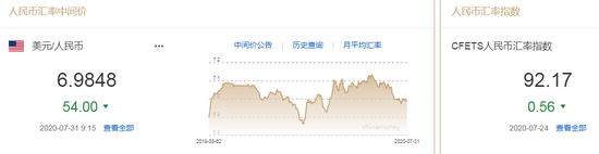 美元指数跌破93关口 人民币中间价报6.9848上调54点,ig外汇平台
