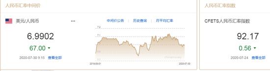 美元指数再创两年新低 人民币中间价报6.9902上调67点-神奇169均线