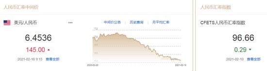美国银行:中期看好美元 人民币中间价报6.4536下调145点,如何进行外汇交易