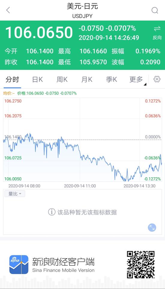 菅义伟将被指名为日本新任首相 美元兑日元短线小幅震荡_mt5平台官网