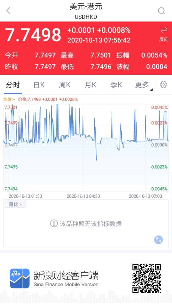 香港金管局10月12日向银行系统注入135.47亿港元_外汇交易成交量有多大