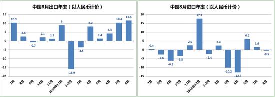 人民币升值外贸企业头痛不已 转折点何时出现?+中国有多少家基金公司
