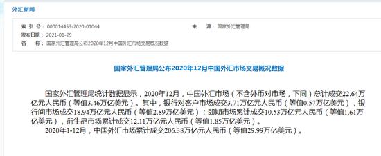 外汇局:2020年1-12月 中国外汇市场累计成交206.38万亿元人民币-有监管的外汇平台