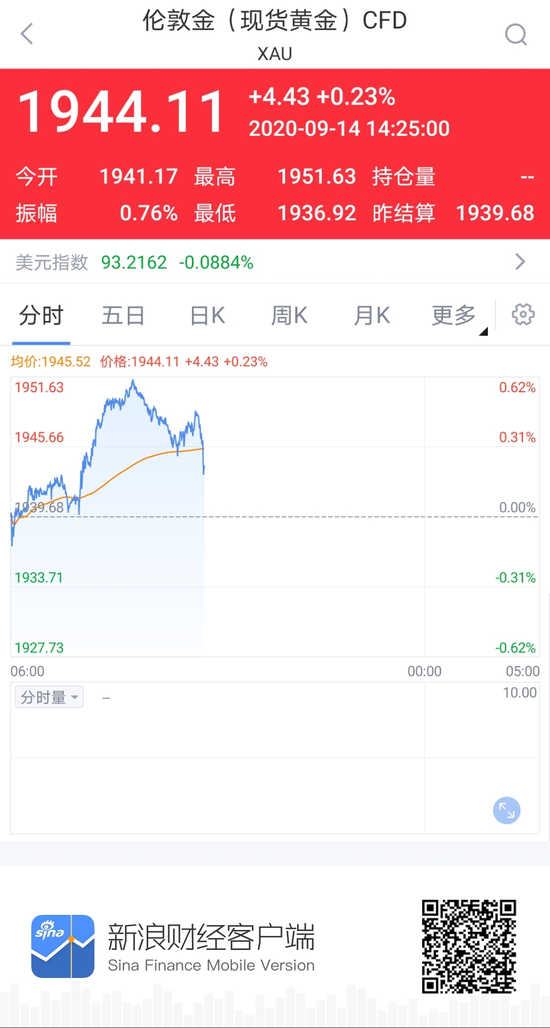 菅义伟将被指名为日本新任首相 现货黄金小幅下挫+海航期货股份有限公司
